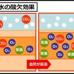 炭酸水の酸欠効果