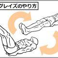 レッグレイズで脚を回転させると筋トレ効果倍増